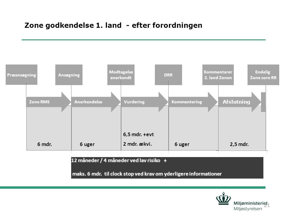 Zone godkendelse 1. land - efter forordningen