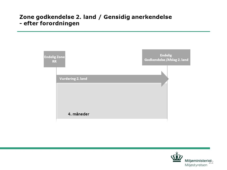 Zone godkendelse 2. land / Gensidig anerkendelse - efter forordningen