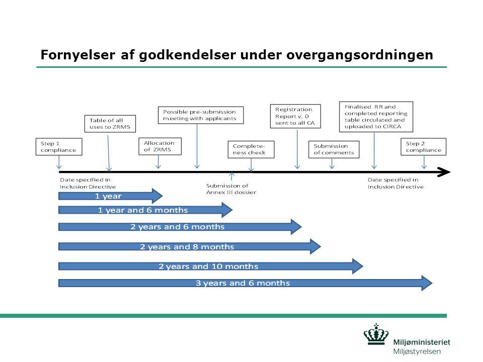 Fornyelser af godkendelser under overgangsordningen