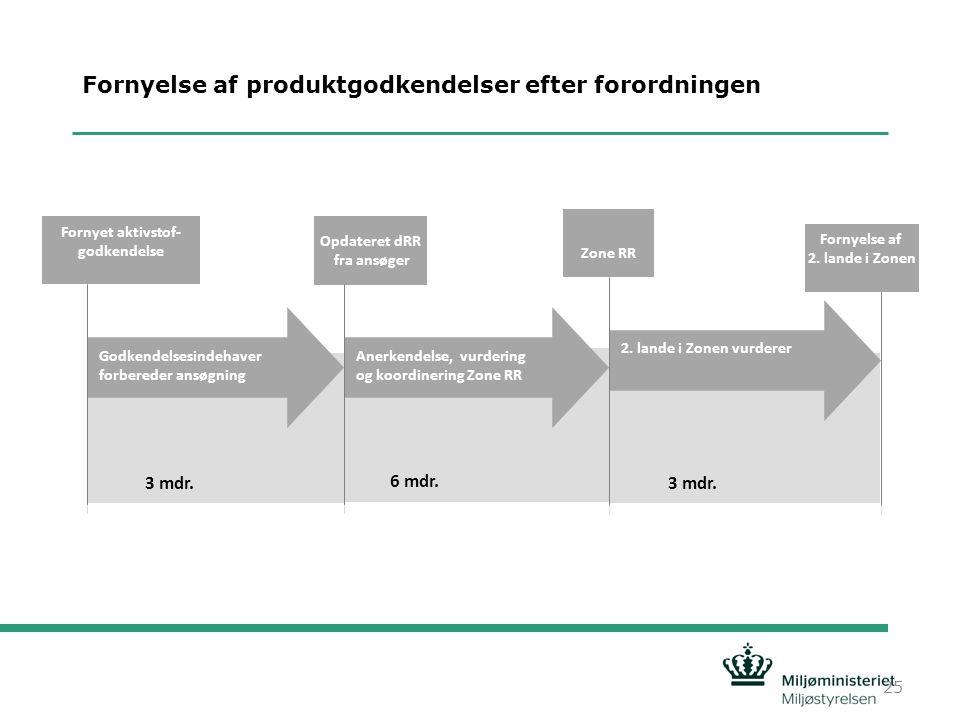 Fornyelse af produktgodkendelser efter forordningen