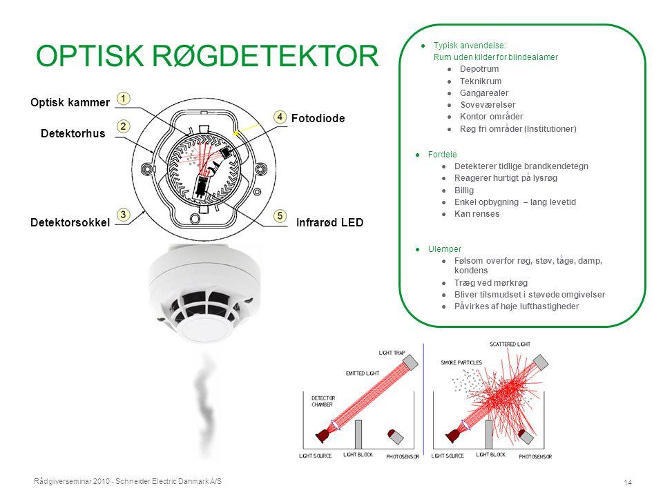 OPTISK RØGDETEKTOR Detektorer Optisk kammer Fotodiode Detektorhus