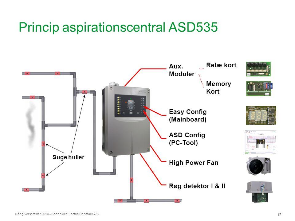 Princip aspirationscentral ASD535