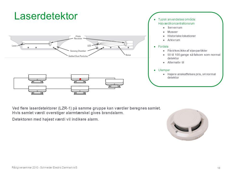 Laserdetektor Typisk anvendelses område: Højværdikoncentrationsrum. Serverrum. Museer. Historiske lokationer.