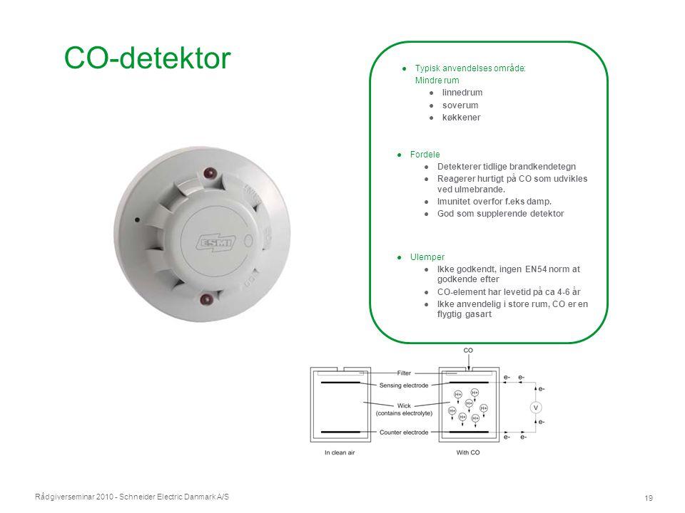 CO-detektor Detektorer Typisk anvendelses område: Mindre rum linnedrum