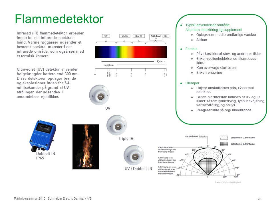 Flammedetektor Typisk anvendelses område: Alternativ detektéring og supplement. Oplagsrum med brandfarlige væsker.