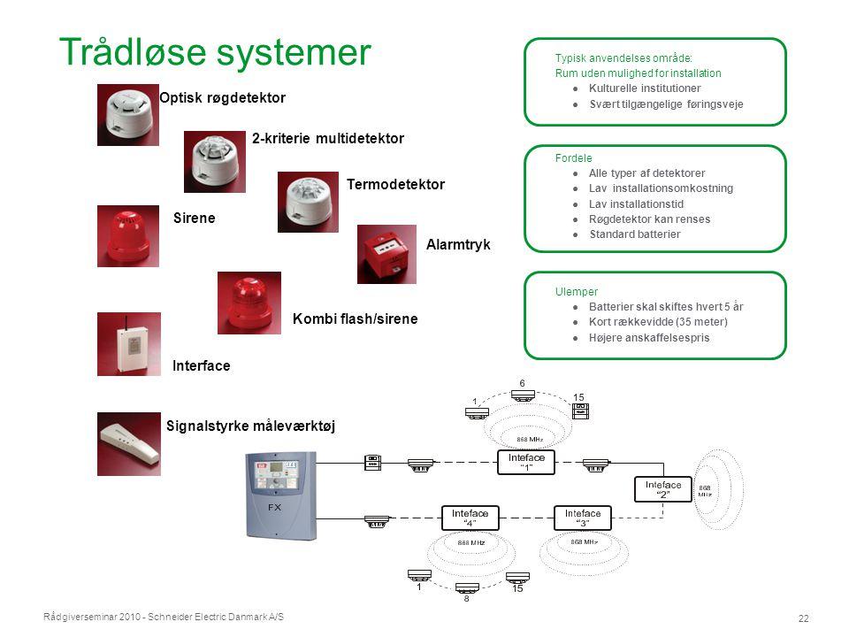 Trådløse systemer Detektorer Optisk røgdetektor