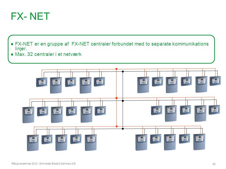 FX- NET FX-NET er en gruppe af FX-NET centraler forbundet med to separate kommunikations linjer.