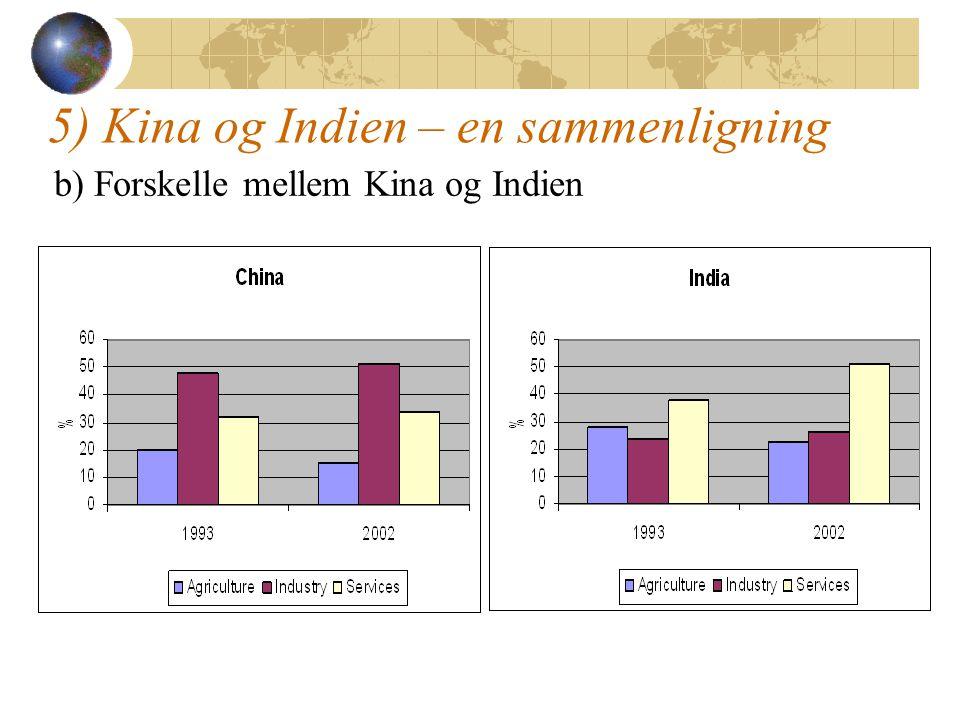 5) Kina og Indien – en sammenligning