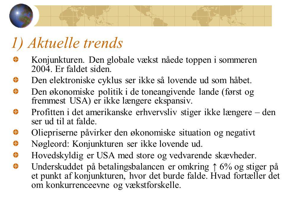 1) Aktuelle trends Konjunkturen. Den globale vækst nåede toppen i sommeren 2004. Er faldet siden.