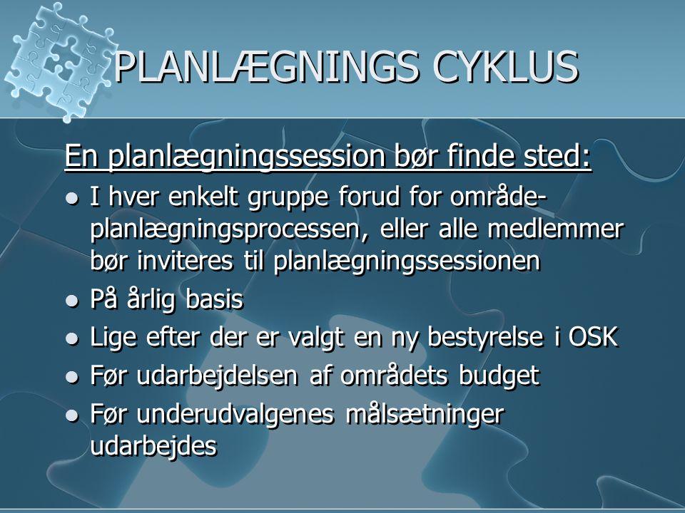 PLANLÆGNINGS CYKLUS En planlægningssession bør finde sted: