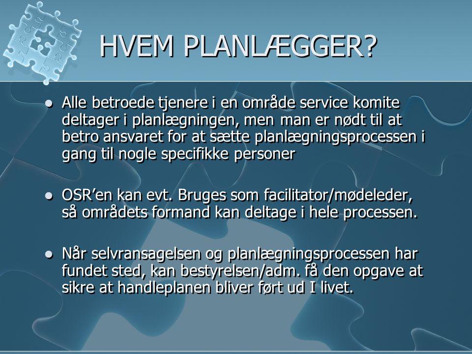HVEM PLANLÆGGER