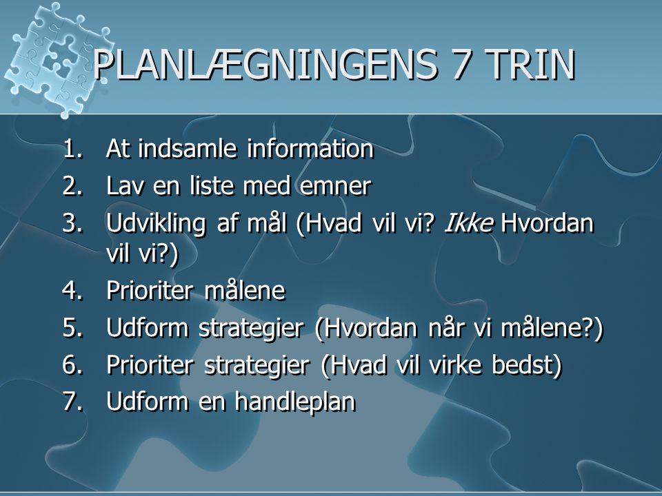 PLANLÆGNINGENS 7 TRIN 1. At indsamle information