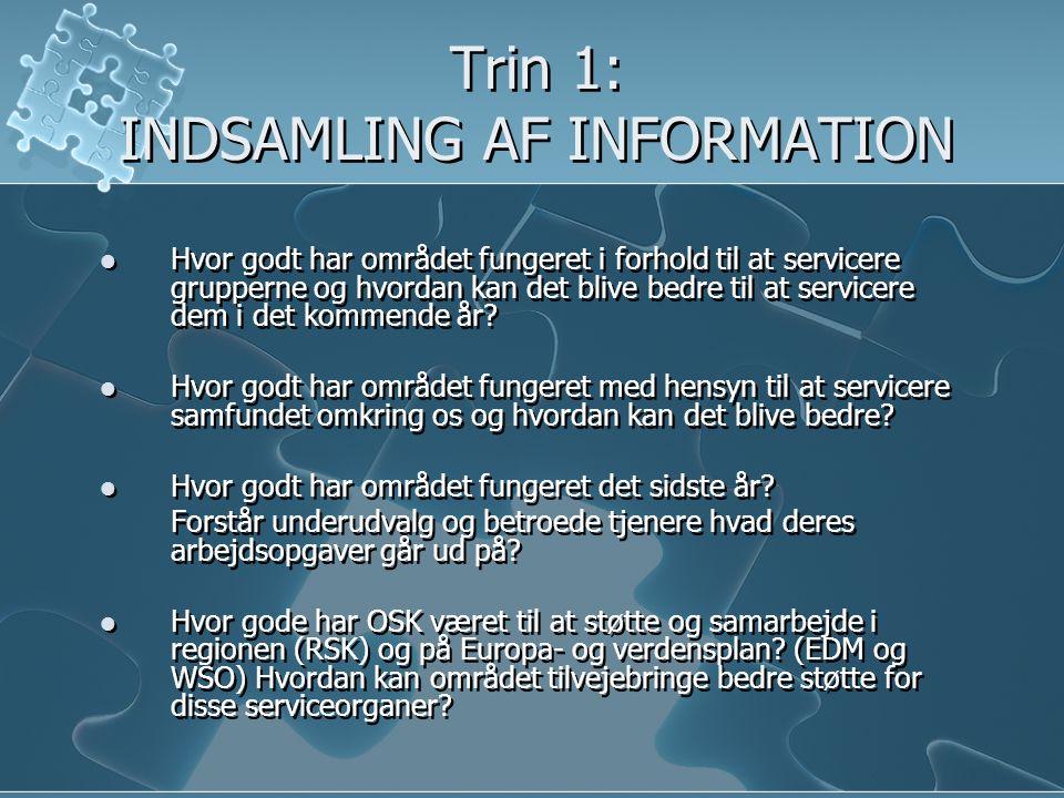 Trin 1: INDSAMLING AF INFORMATION