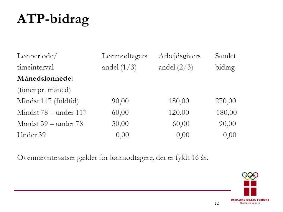 ATP-bidrag Lønperiode/ Lønmodtagers Arbejdsgivers Samlet