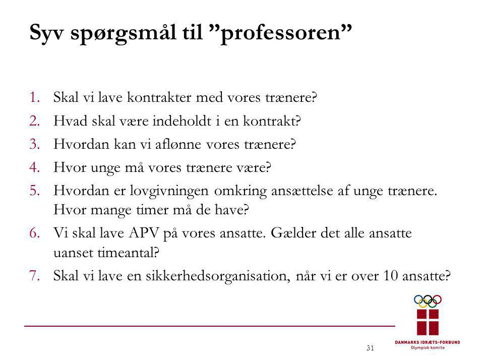 Syv spørgsmål til professoren