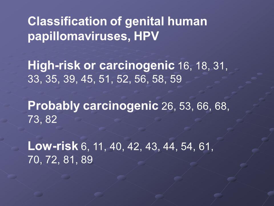 Classification of genital human papillomaviruses, HPV