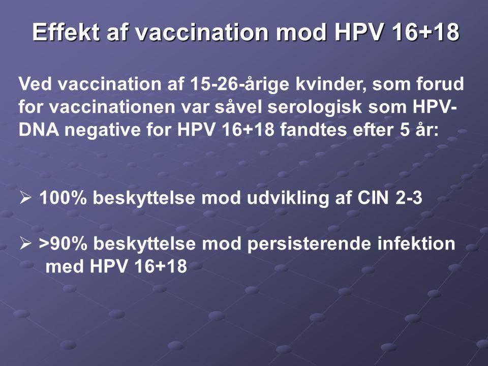 Effekt af vaccination mod HPV 16+18