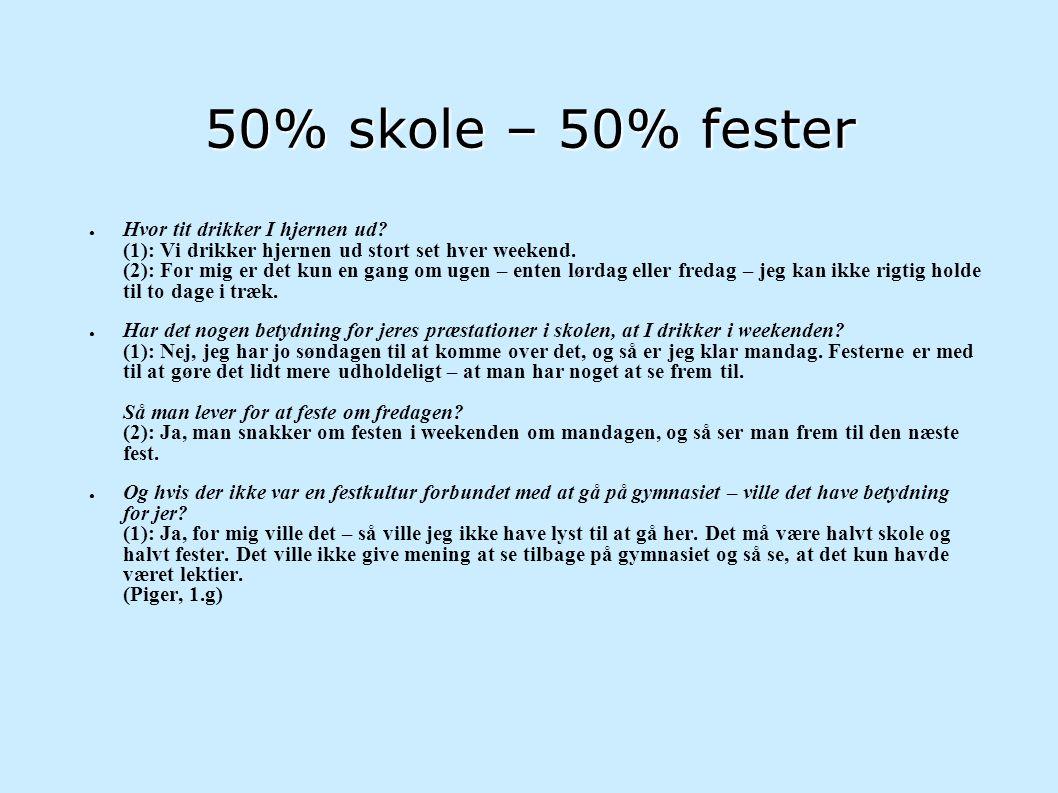 50% skole – 50% fester