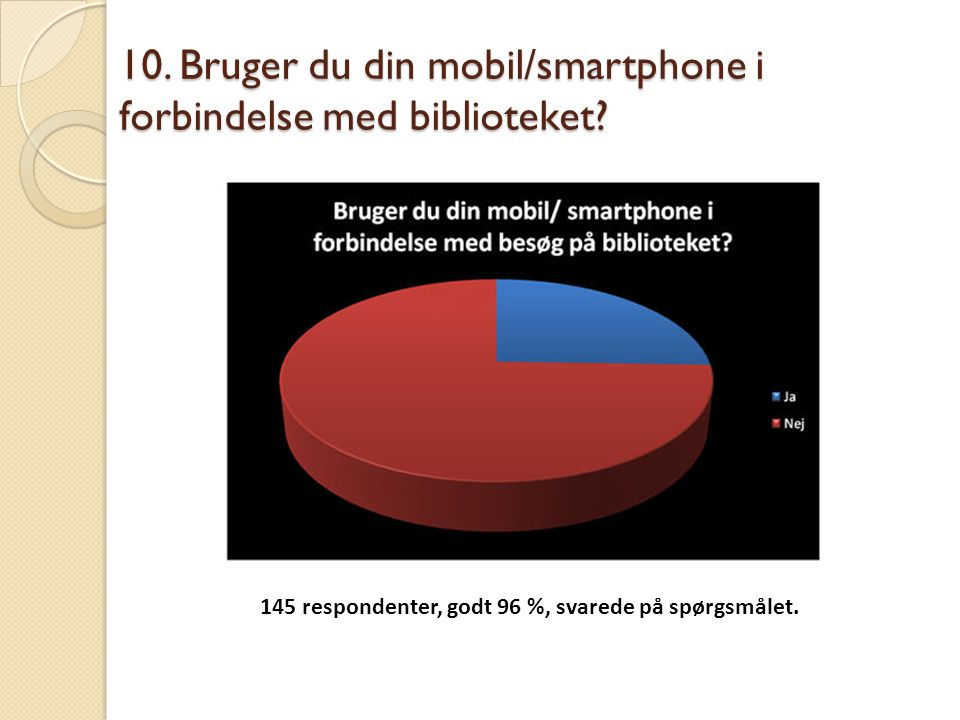 10. Bruger du din mobil/smartphone i forbindelse med biblioteket