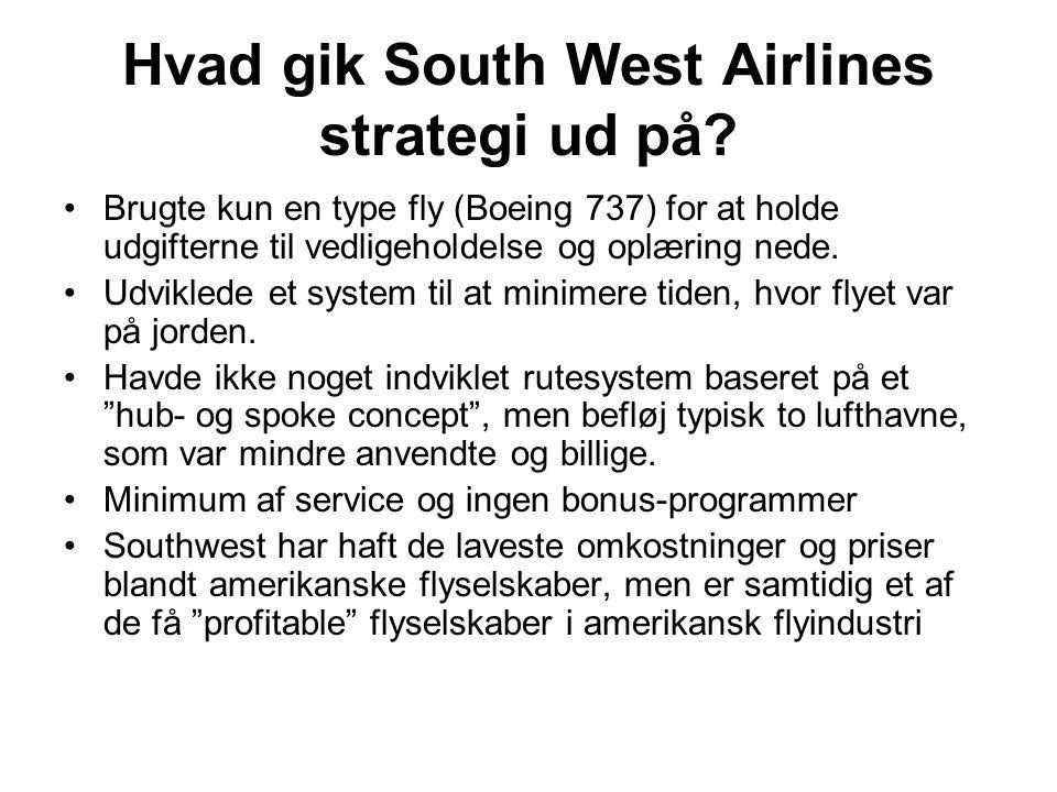 Hvad gik South West Airlines strategi ud på