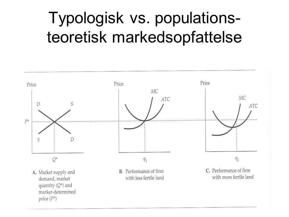 Typologisk vs. populations-teoretisk markedsopfattelse