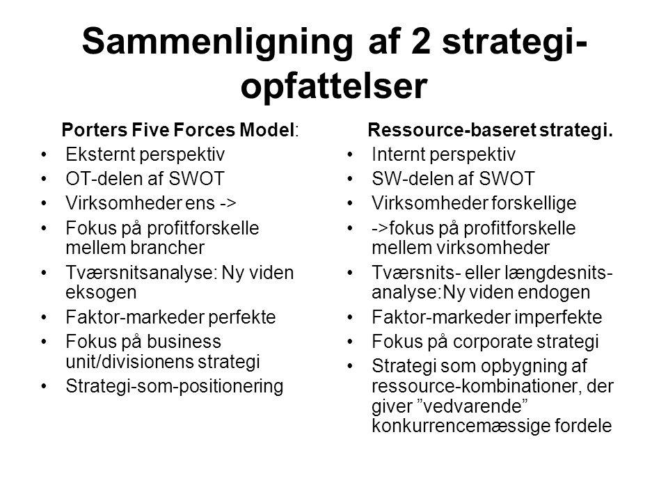Sammenligning af 2 strategi-opfattelser