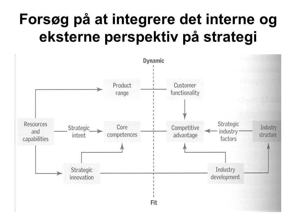 Forsøg på at integrere det interne og eksterne perspektiv på strategi