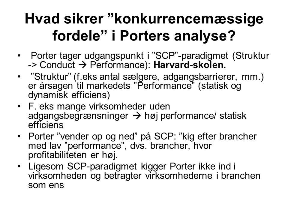 Hvad sikrer konkurrencemæssige fordele i Porters analyse