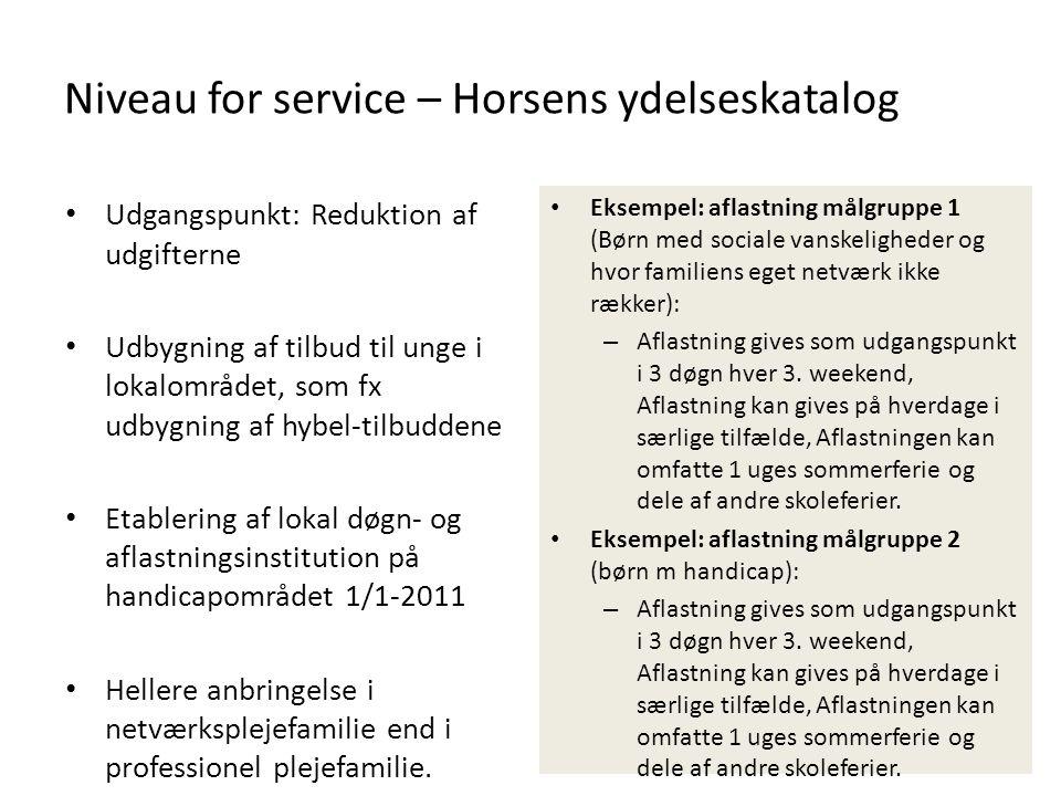 Niveau for service – Horsens ydelseskatalog