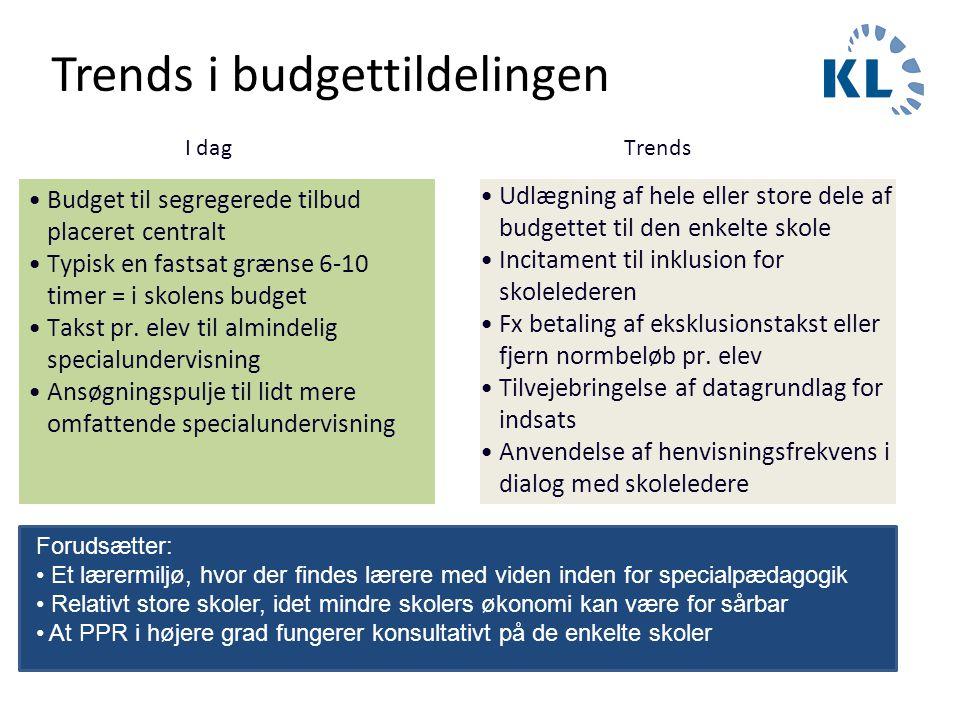 Trends i budgettildelingen