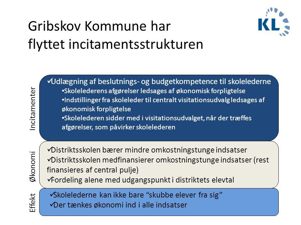 Gribskov Kommune har flyttet incitamentsstrukturen
