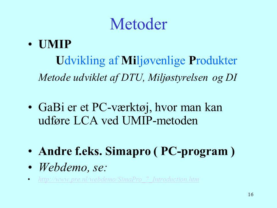 Metoder UMIP Udvikling af Miljøvenlige Produkter