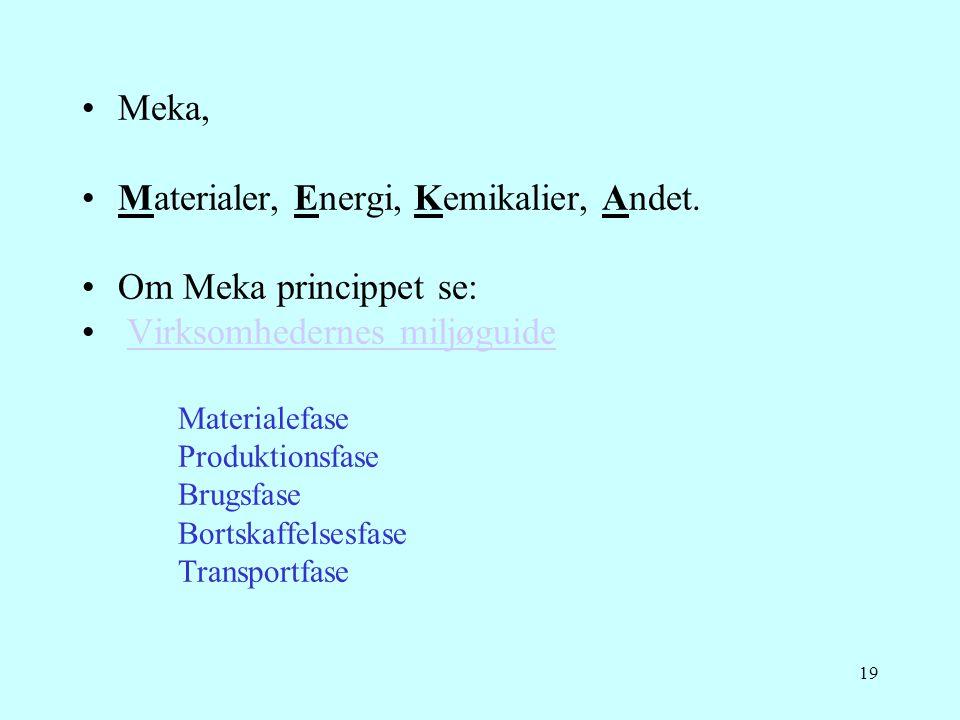 Materialer, Energi, Kemikalier, Andet. Om Meka princippet se: