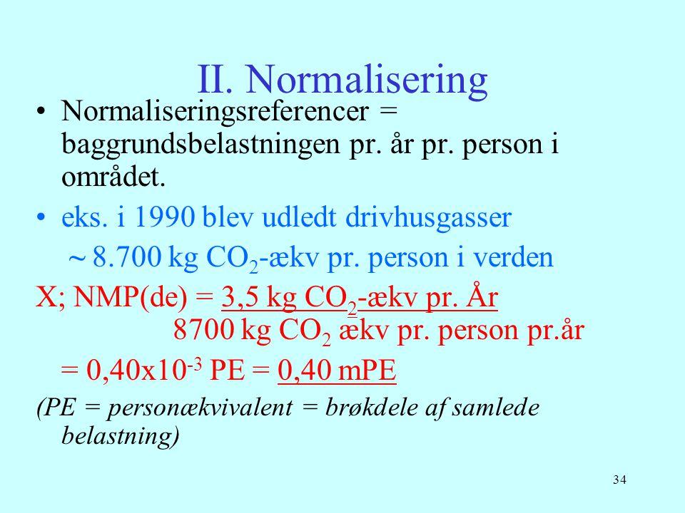 II. Normalisering Normaliseringsreferencer = baggrundsbelastningen pr. år pr. person i området. eks. i 1990 blev udledt drivhusgasser.