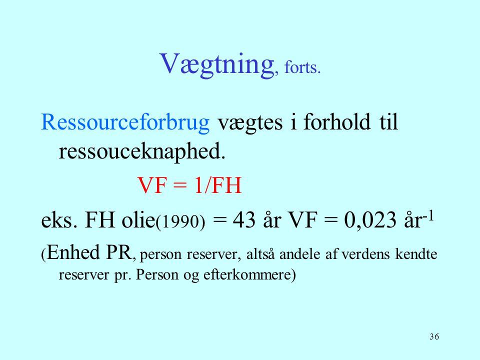 Vægtning, forts. Ressourceforbrug vægtes i forhold til ressouceknaphed. VF = 1/FH. eks. FH olie(1990) = 43 år VF = 0,023 år-1.