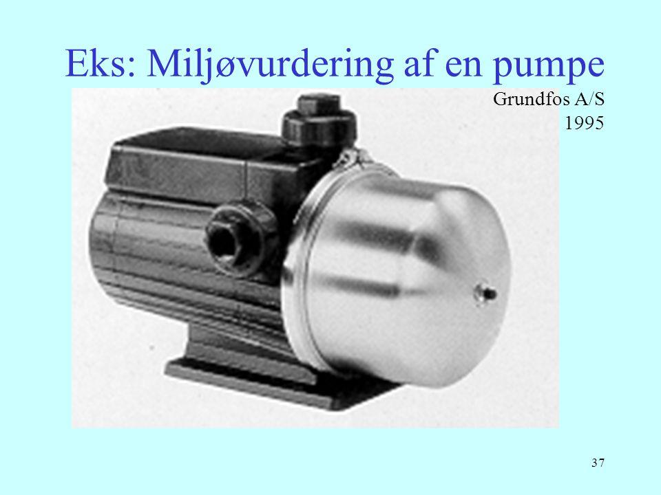 Eks: Miljøvurdering af en pumpe Grundfos A/S 1995