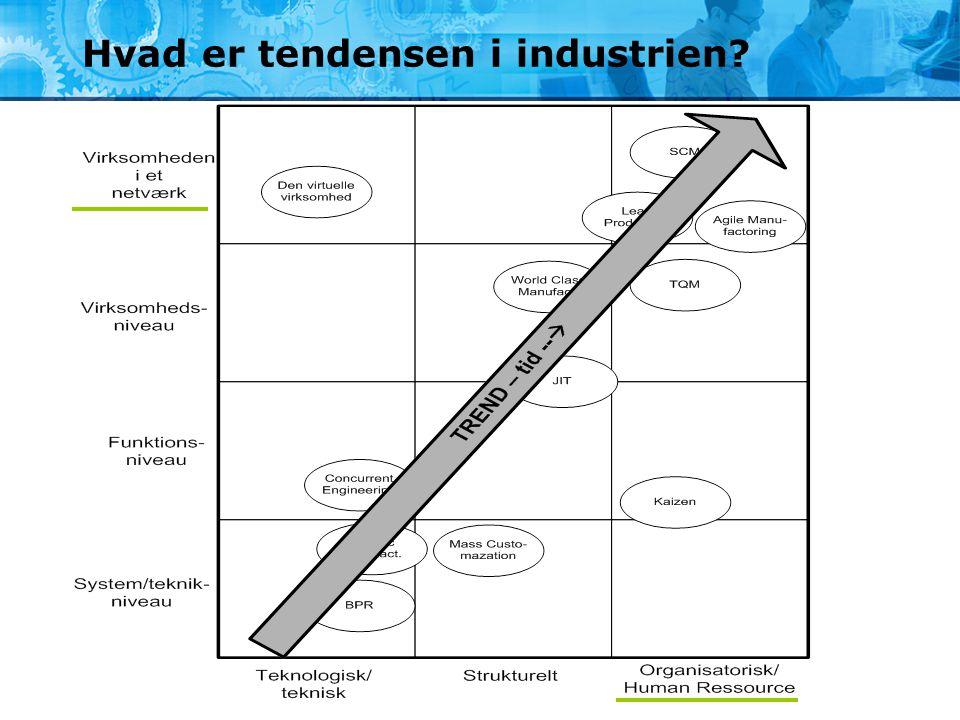 Hvad er tendensen i industrien