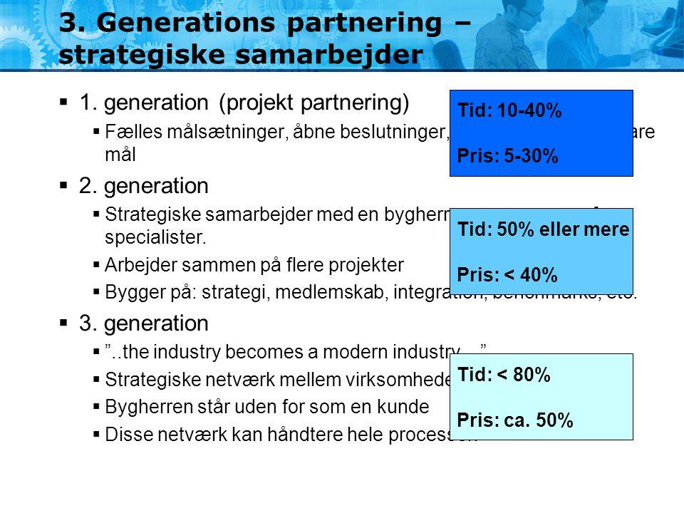 3. Generations partnering – strategiske samarbejder