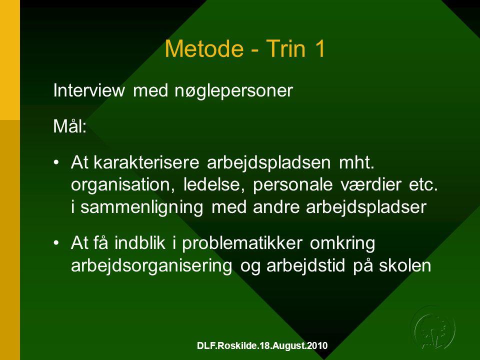 Metode - Trin 1 Interview med nøglepersoner Mål:
