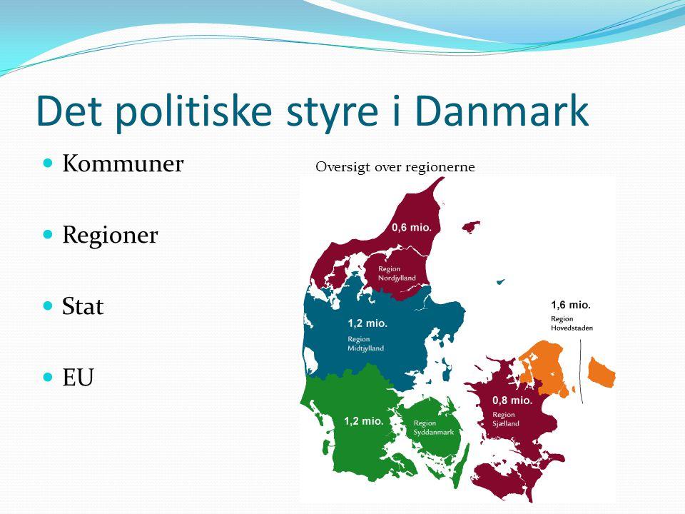 Det politiske styre i Danmark