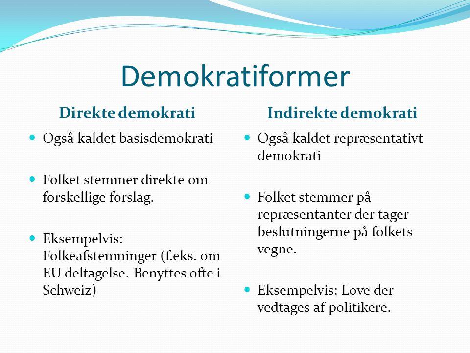 Demokratiformer Direkte demokrati Indirekte demokrati