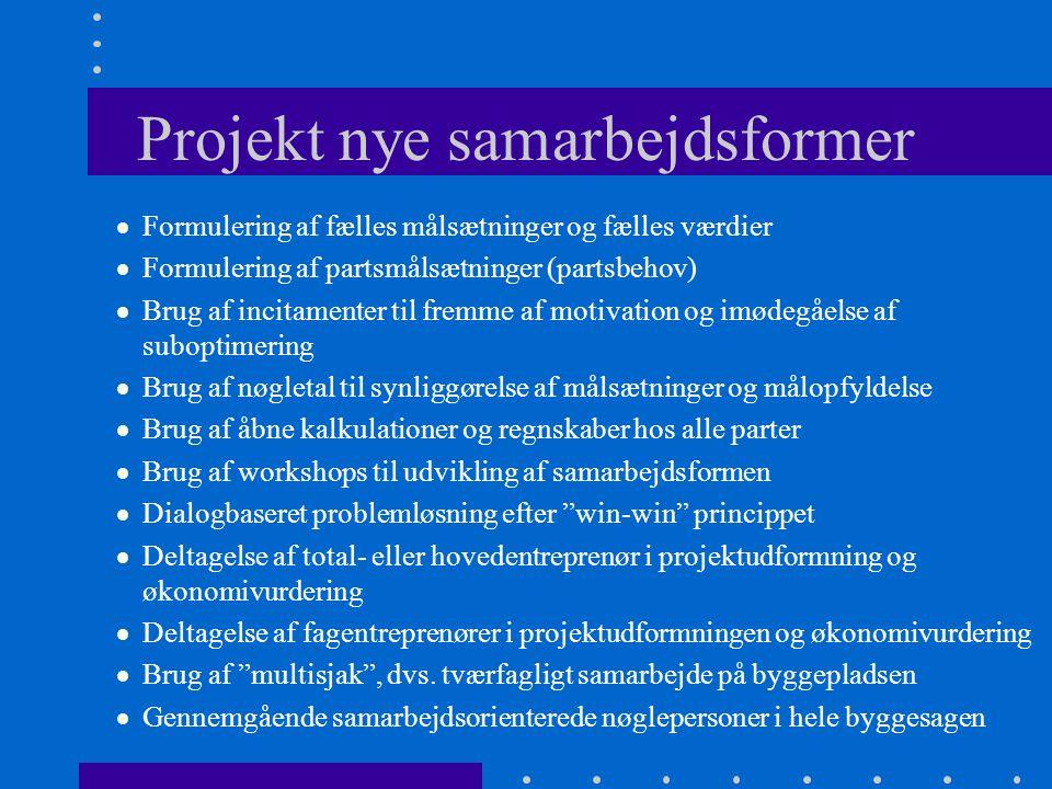 Projekt nye samarbejdsformer