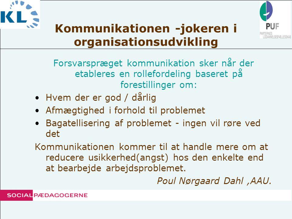 Kommunikationen -jokeren i organisationsudvikling