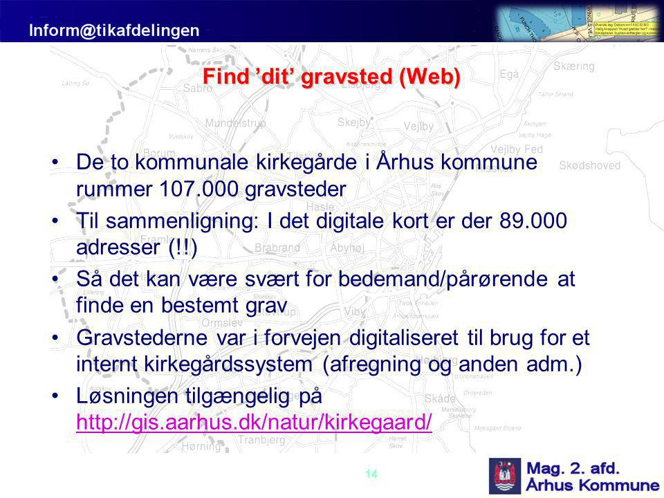Find 'dit' gravsted (Web)