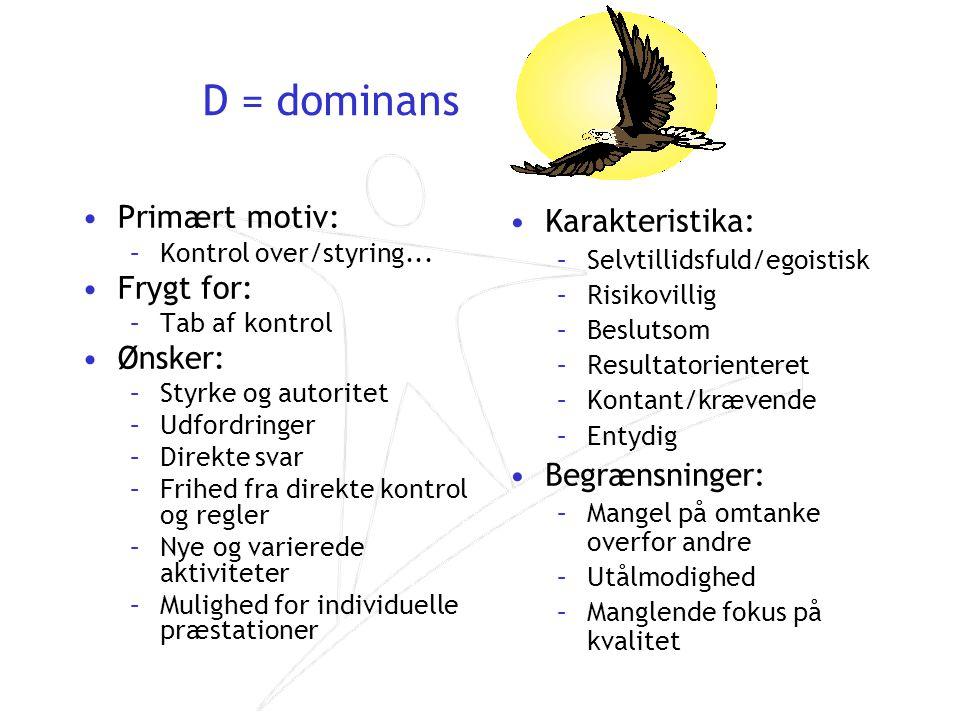 D = dominans Primært motiv: Frygt for: Ønsker: Karakteristika: