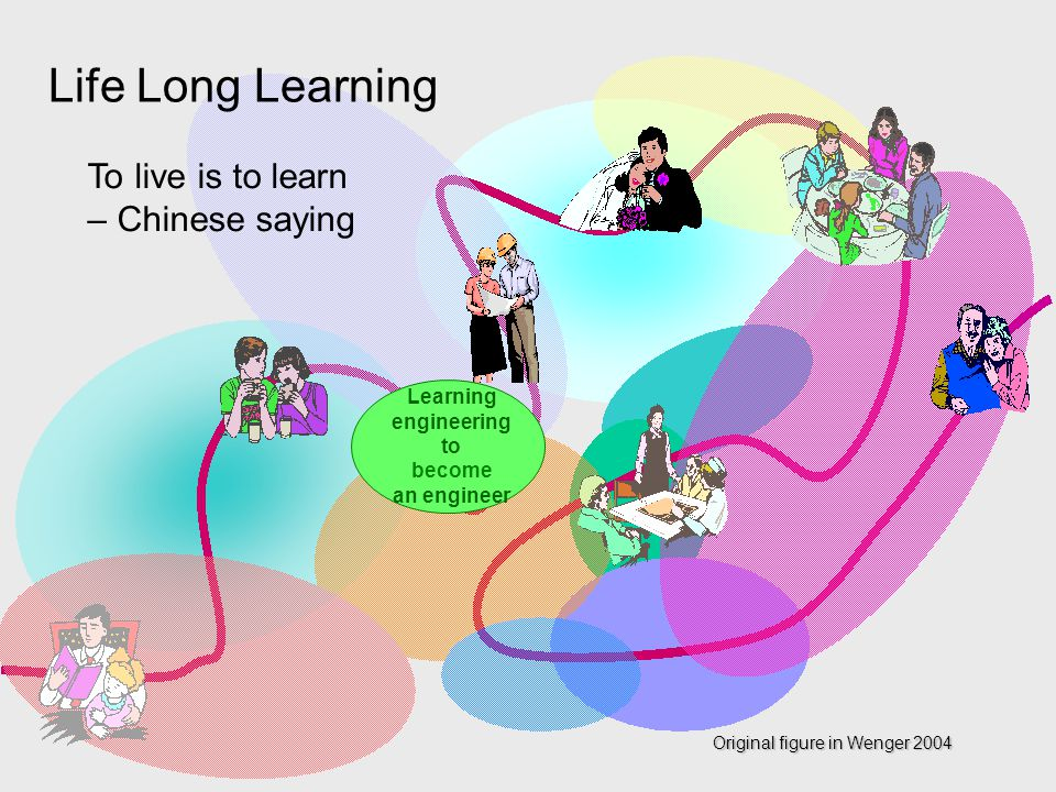 Life Long Learning To live is to learn – Chinese saying