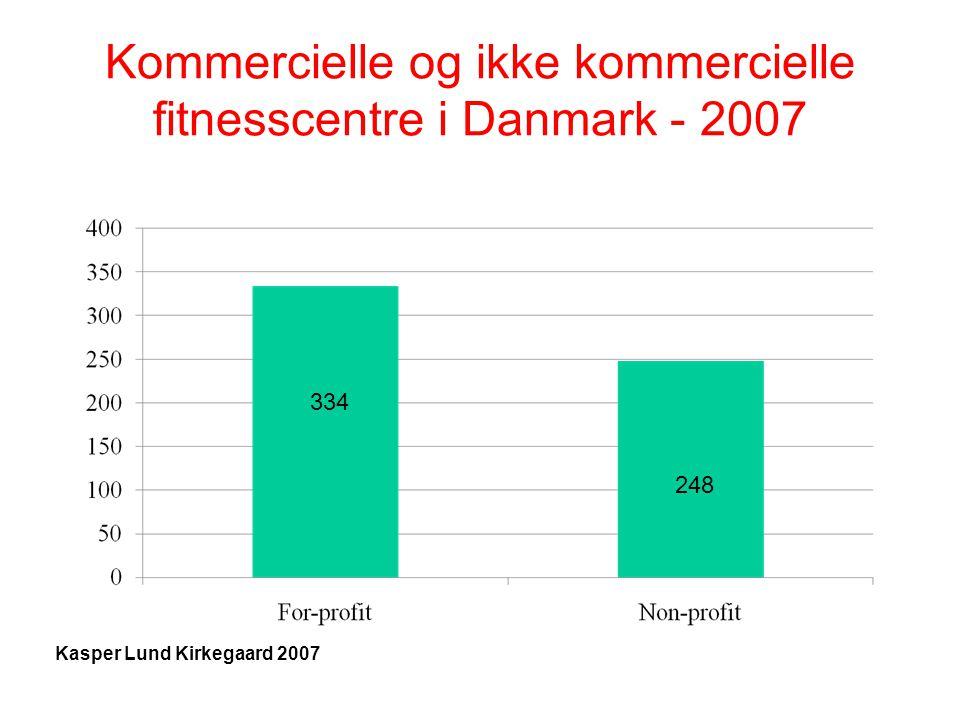 Kommercielle og ikke kommercielle fitnesscentre i Danmark - 2007