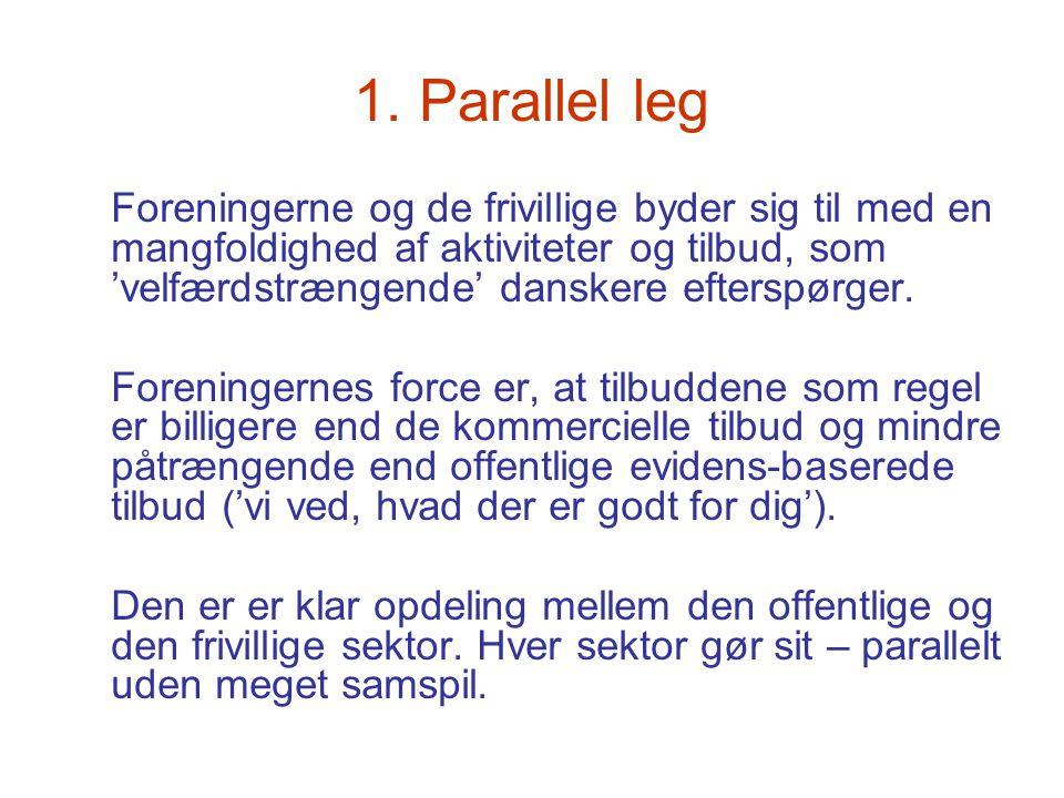1. Parallel leg