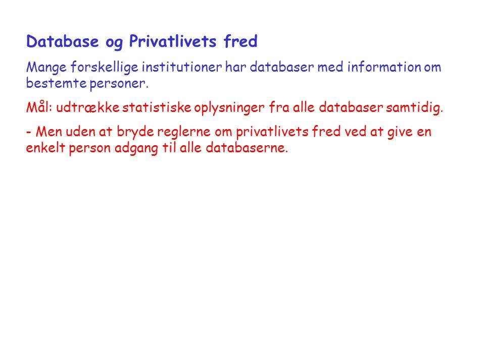 Database og Privatlivets fred