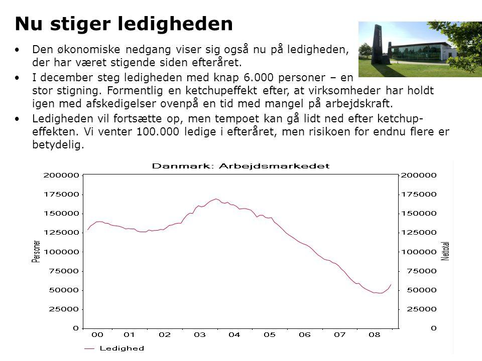 Nu stiger ledigheden Den økonomiske nedgang viser sig også nu på ledigheden, der har været stigende siden efteråret.